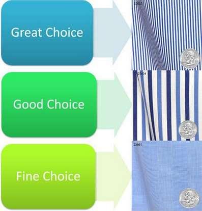 adrika fashion tips