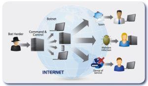 klopi-stoixion-internet