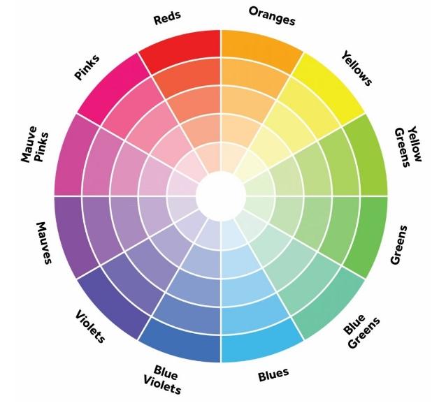 xromatiki roda rouxa