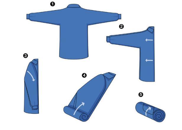 τρόπος για να πακετάρεις το πουκάμισο χωρίς να τσαλακωθεί