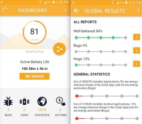 δεδομένα κατανάλωσης μπαταρίας σε iPhone
