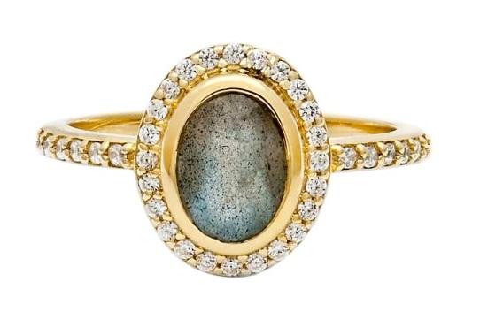 δαχτυλίδι - δώρο για τη γυναίκα