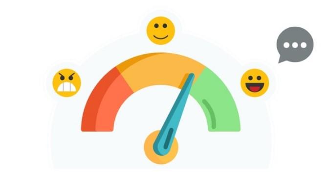 Score ικανοποίησης πελατών