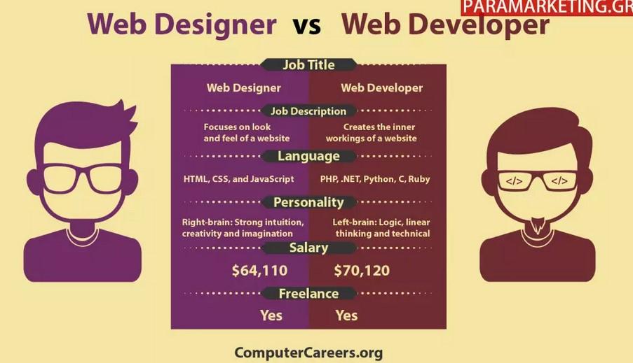 web σχεδιαστης